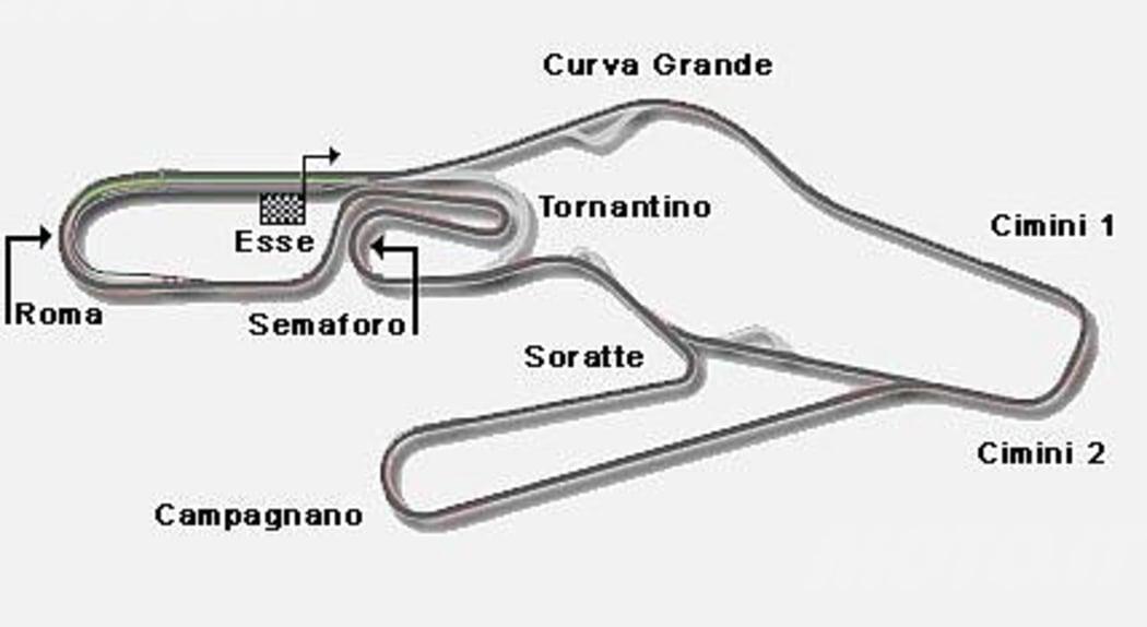 Circuito Vallelunga : Circuiti vallelunga sport moto