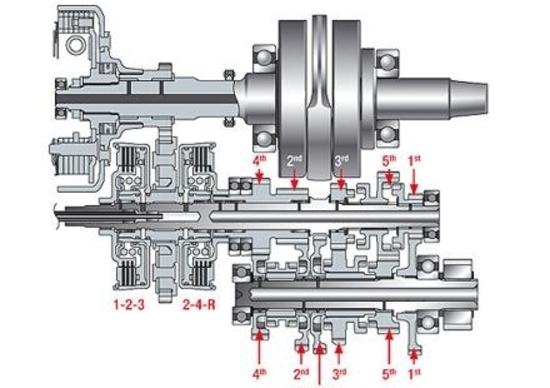 Honda VFR1200F  DCT automatica