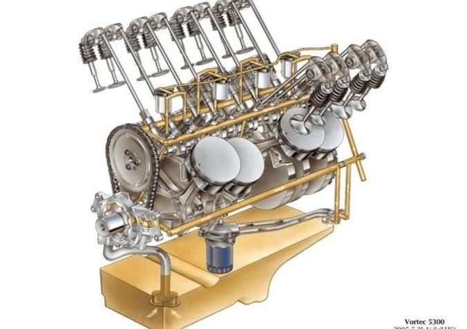 circuito di lubrificazione motore vortec v8