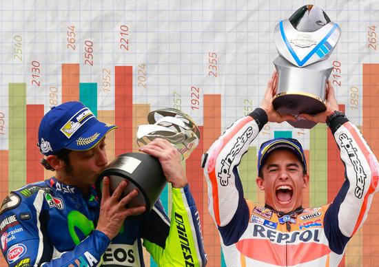 MotoGP. Rossi il più premiato, Marquez il migliore