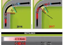 Formula 1 2017, ecco com'è cambiato lo stile di guida